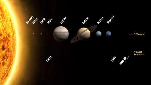 acht Planeten, Sonne