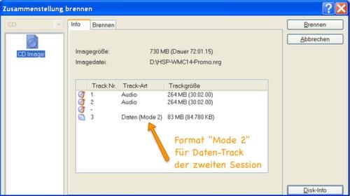 Mode2 für Daten-Track