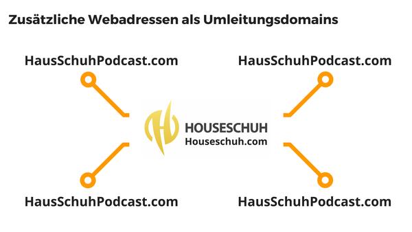 Zusätzliche Webadressen als Umleitungsdomains
