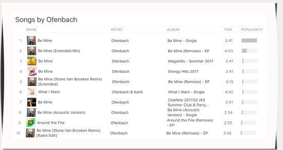 Extended-Mix von Ofenbach - Be Mine mit 4:03 Minuten