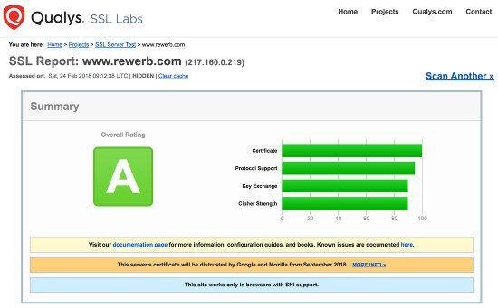 HTTPS-Einstellungen des Webservers überprüfen