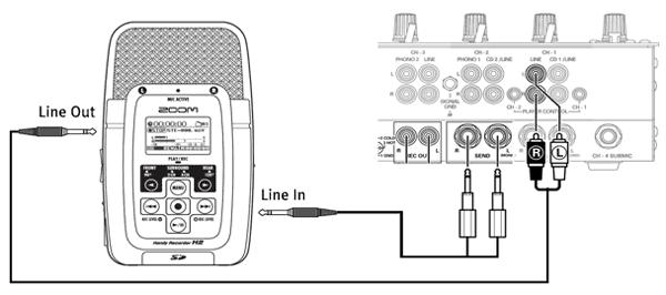 Zoom H2, DJM-600