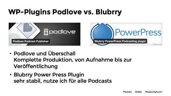 Wordpress Podcast Plugins, Vortrag Wordcamp Nürnberg 2016